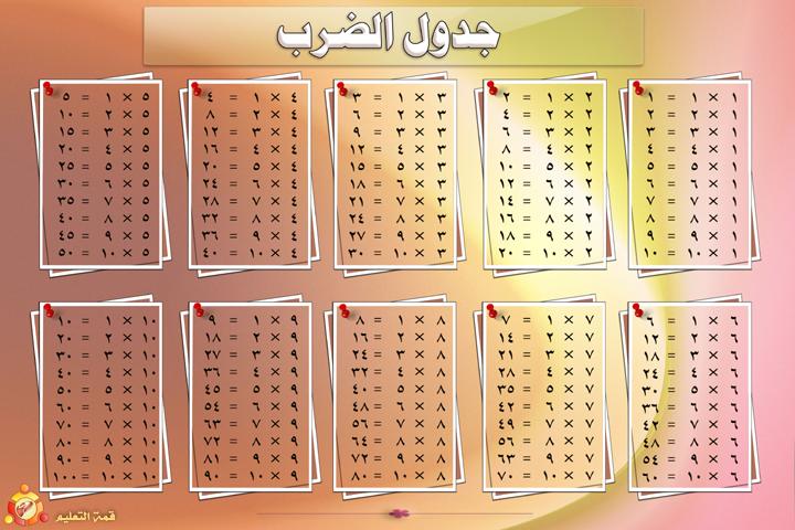 جدول الضرب البسيط ويكي عربي